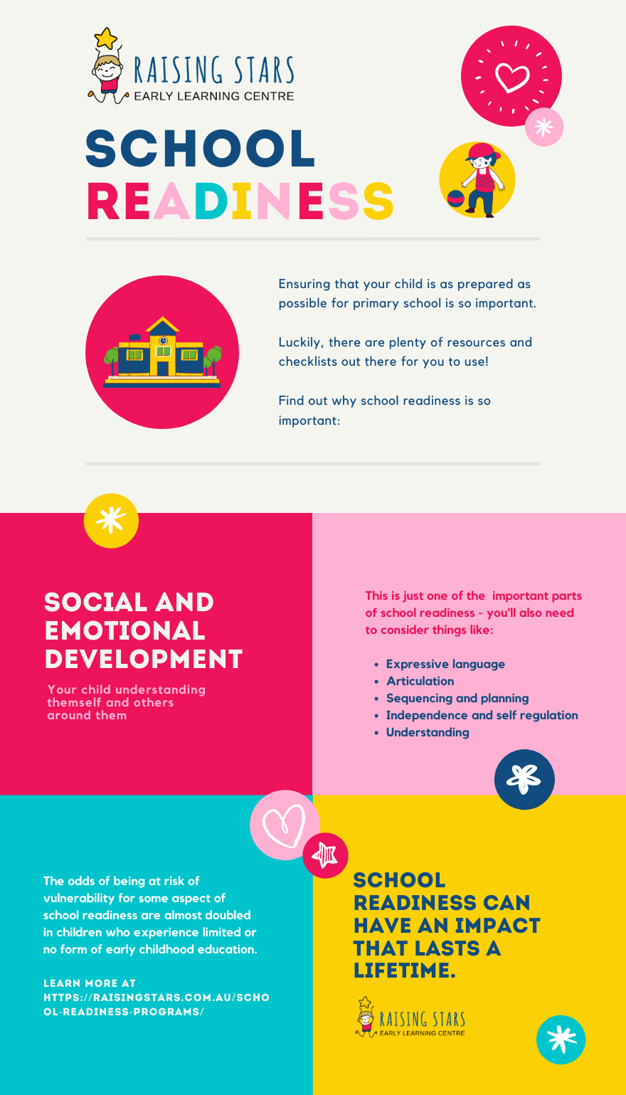 school readiness - an overview